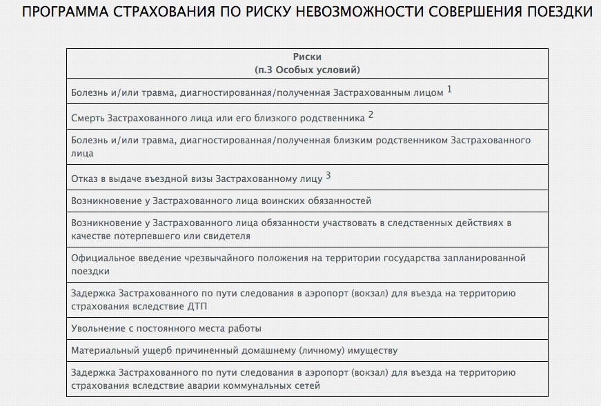 Открытка компании: Сергей Доля пожаловался на потерю 62 тысяч рублей из-за «мелкого шрифта» на AnyWayAnyDay - 1