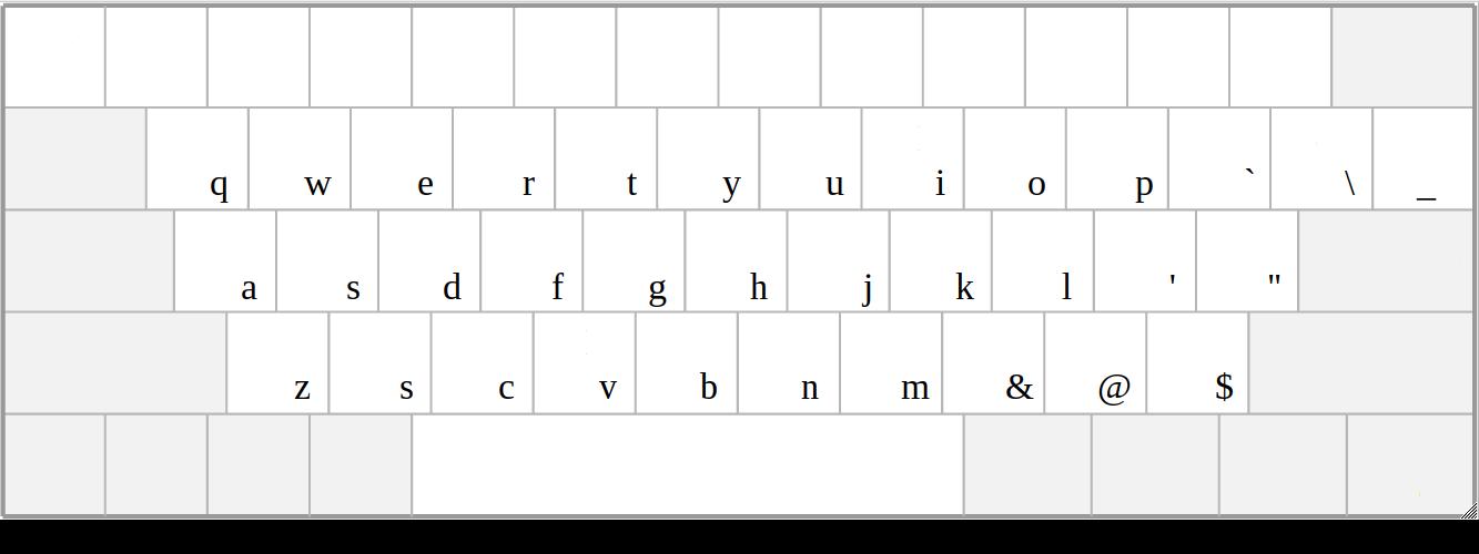 Раскладка клавиатуры - 5