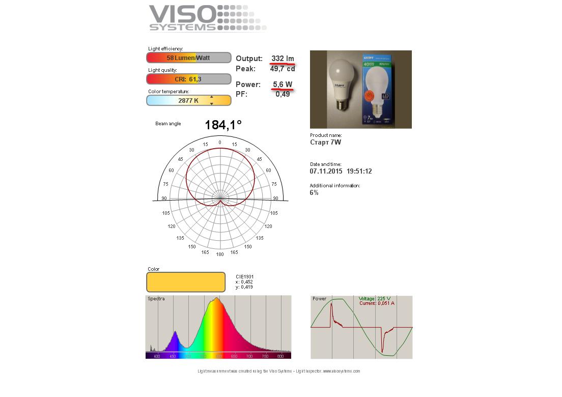Как производители светодиодных ламп обманывают покупателей - 8