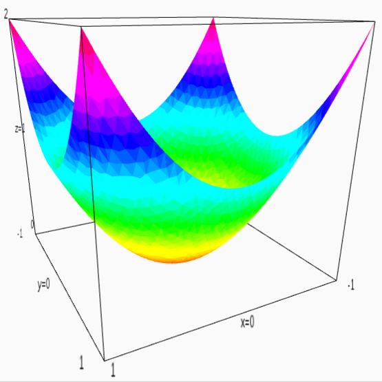Математика на пальцах: методы наименьших квадратов - 23