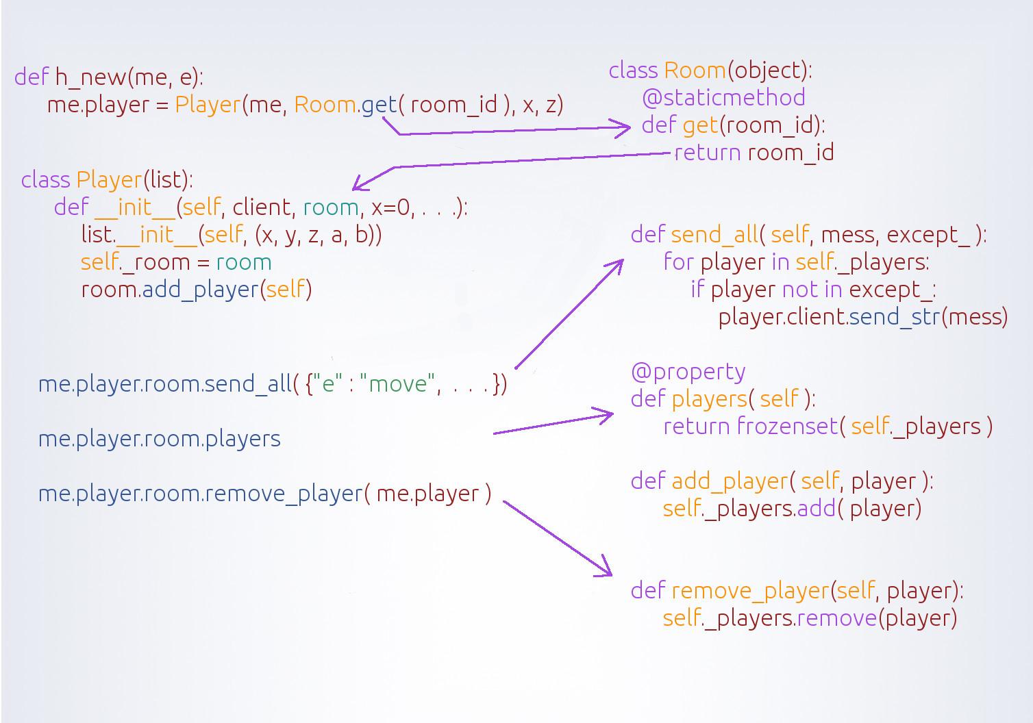 Многопользовательский онлайн-шутер на WebGL и asyncio, часть вторая - 11