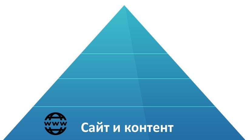 Продвинутые методики внутреннего SEO для электронной коммерции - 2