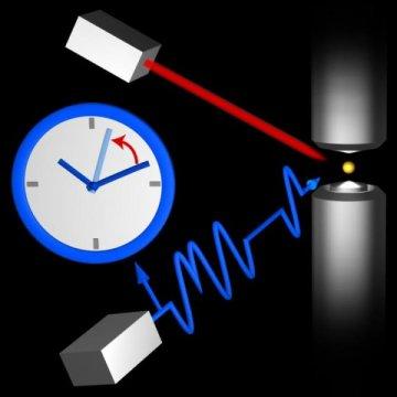Учёные создали самые точные в мире часы