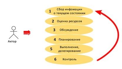 Теория ограничений в интерфейсах (кто убил старого графа?) - 4
