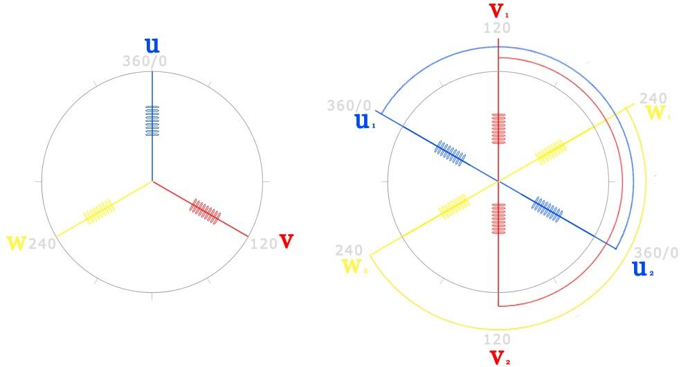 Управление бесколлекторным двигателем по сигналам обратной ЭДС – понимание процесса - 12