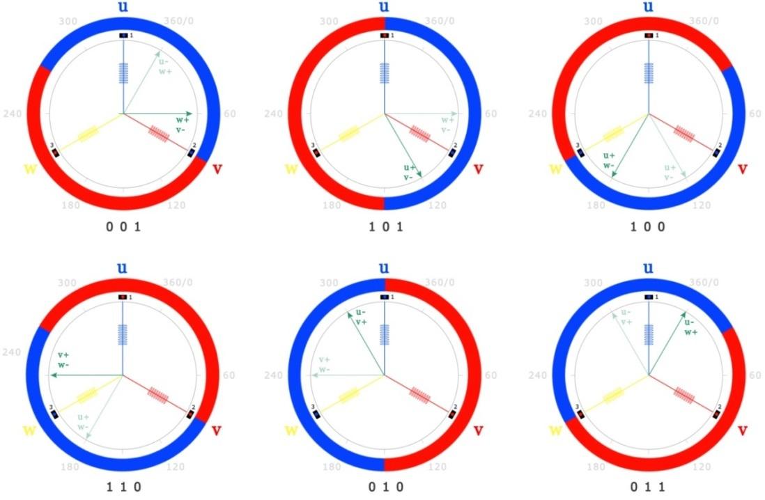 Управление бесколлекторным двигателем по сигналам обратной ЭДС – понимание процесса - 16