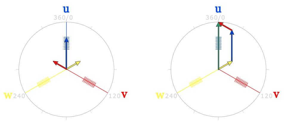 Управление бесколлекторным двигателем по сигналам обратной ЭДС – понимание процесса - 4