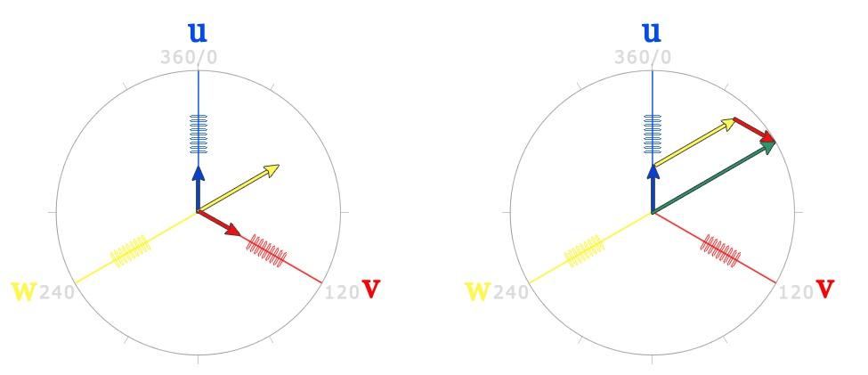 Управление бесколлекторным двигателем по сигналам обратной ЭДС – понимание процесса - 5