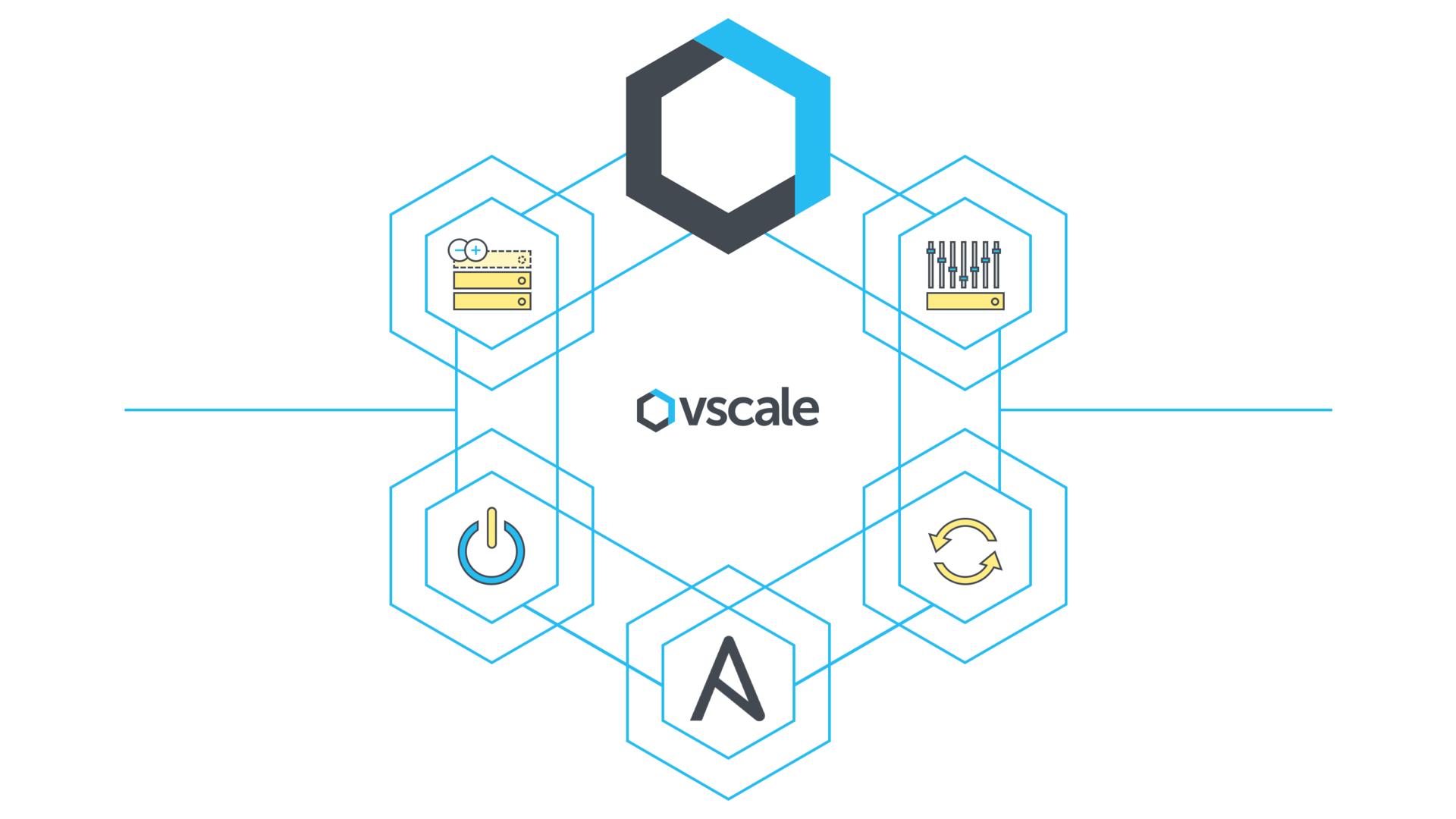 Управление серверами Vscale через Ansible - 1