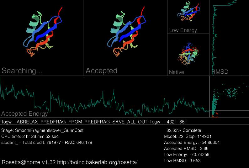 Распределённые вычисления: краткое введение в проекты BOINC - 4