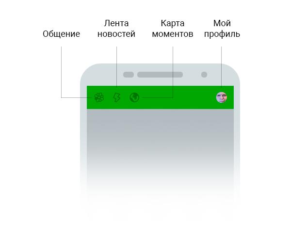 Возвращаем к жизни Аську (ICQ). Мнение дизайнера - 15