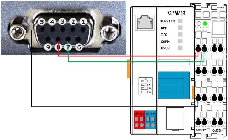 Реализация MODBUS RTU сервера с помощью интерфейсного модуля Fastwel и программного обеспечения CoDeSys - 5