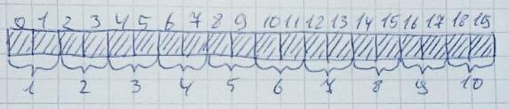Особенности использования и тестирования кода С++ на микроконтроллерах - 5
