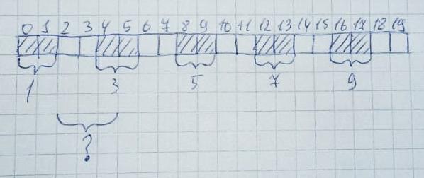 Особенности использования и тестирования кода С++ на микроконтроллерах - 6