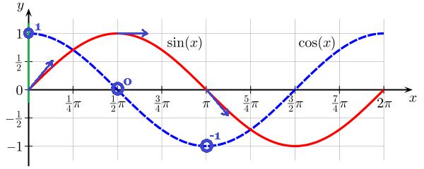 Электромагнетизм для самых маленьких, и не только - 5