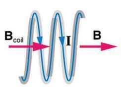 Электромагнетизм для самых маленьких, и не только - 9