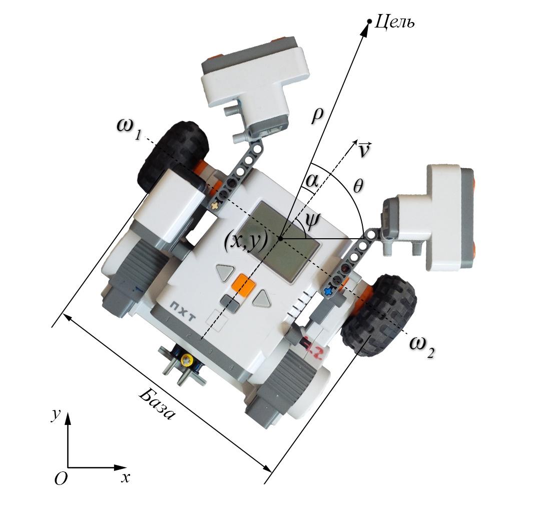 Движение робота к точке с заданными координатами - 1