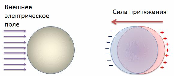 This is Science: плазмонный камуфляж — уже реальность - 2