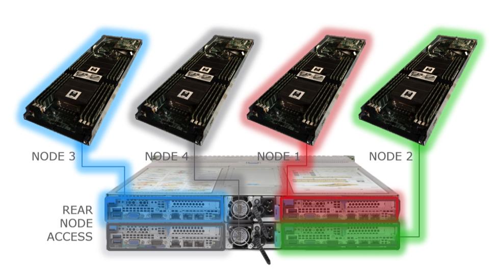 VxRail — гиперконвергентная СХД на все времена - 4