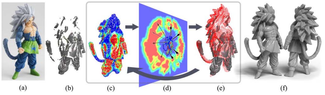 Как робот 3D сканирует - 23