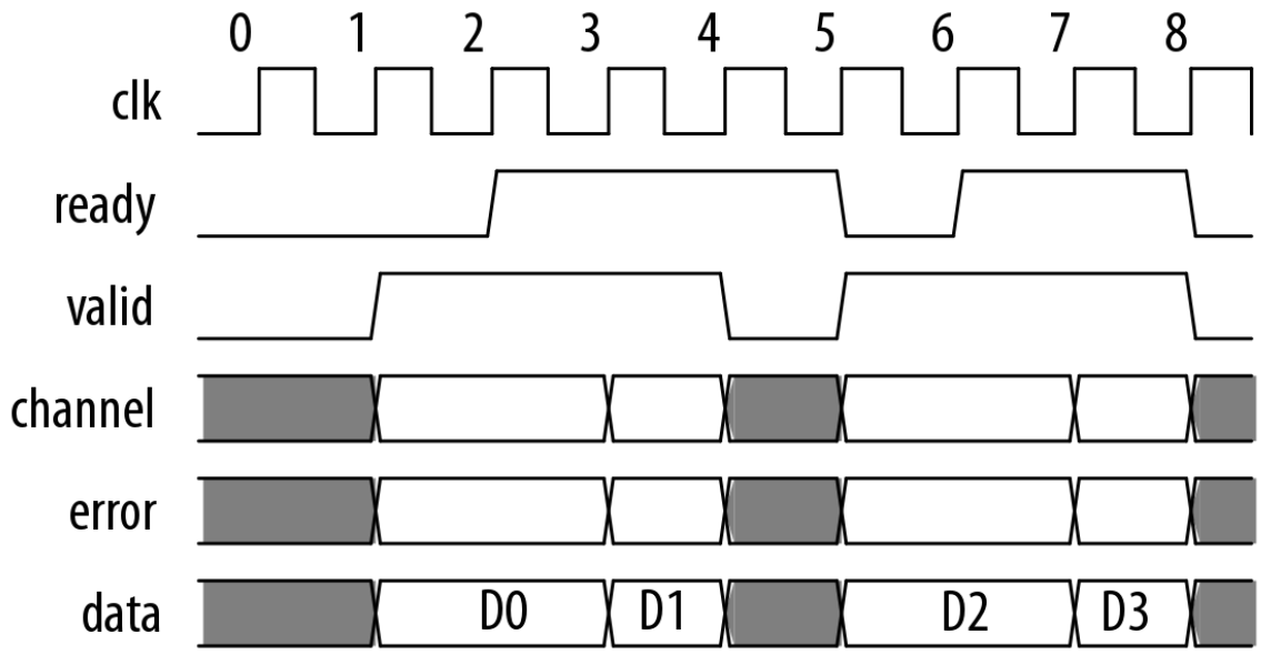 Как я ошибся при написании хеш-таблицы и какие выводы из этого сделал - 3