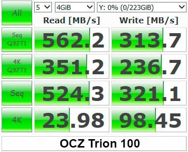 Обзор SSD-накопителя OCZ Trion 100 - 26