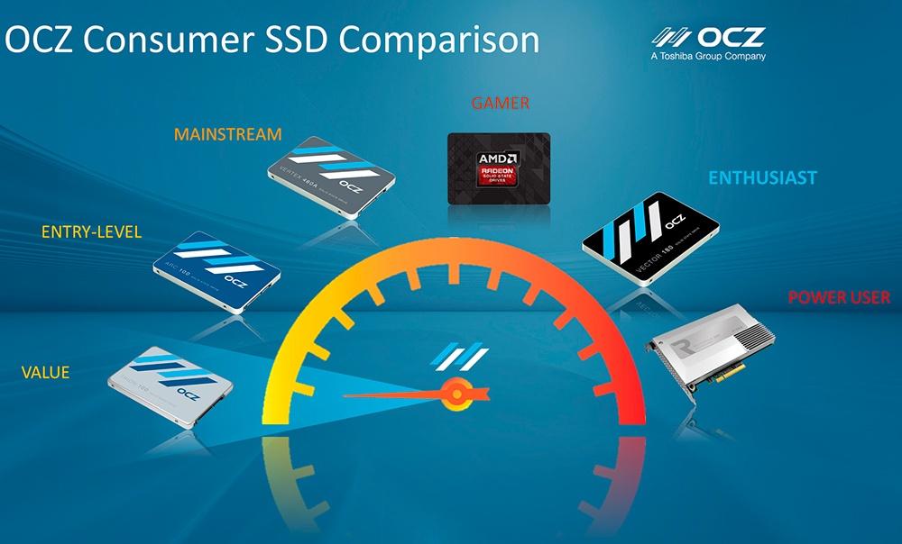 Обзор SSD-накопителя OCZ Trion 100 - 1