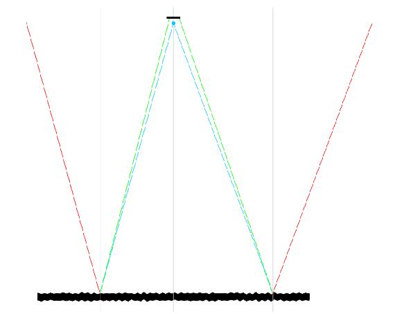 Расчеты и обоснования для «рукотворной звезды» — РА Маяк - 3