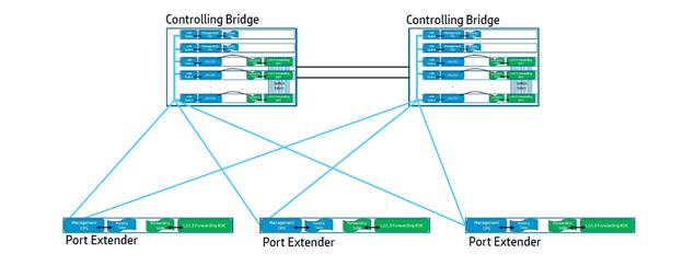 Технология виртуализации HPE Intelligent Resilient Framework - 14
