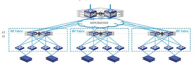 Технология виртуализации HPE Intelligent Resilient Framework - 16
