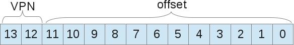 Segmentation Fault (распределение памяти компьютера) - 16