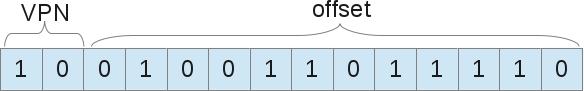 Segmentation Fault (распределение памяти компьютера) - 17