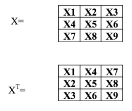 Эксперимент: создание алгоритма для прогнозирования поведения фондовых индексов - 7