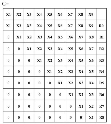 Эксперимент: создание алгоритма для прогнозирования поведения фондовых индексов - 8