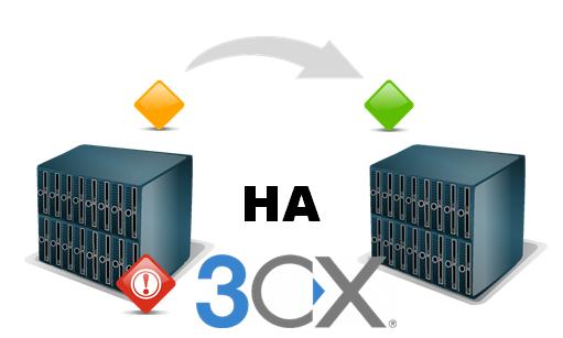 Настройка отказоустойчивости в 3CX Version 14 - 1