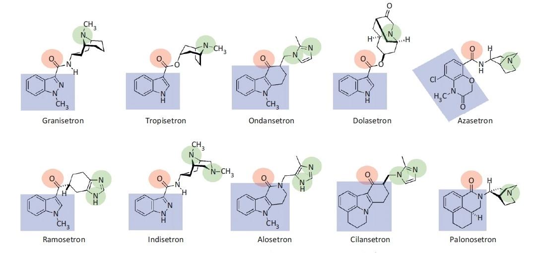 Предсказание биологической активности молекул. Часть 3а. Точно в цель - 7
