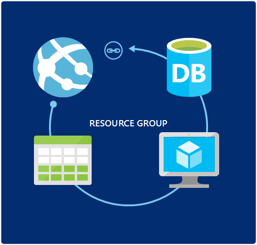 Различия Azure Resource Manager и Azure Service Manager — взгляд разработчика - 2
