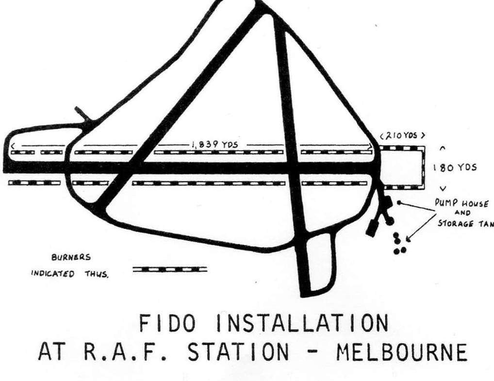 FIDO — служба разгона тумана - 9