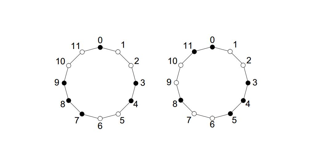 Евклидов алгоритм генерации традиционных музыкальных ритмов - 2