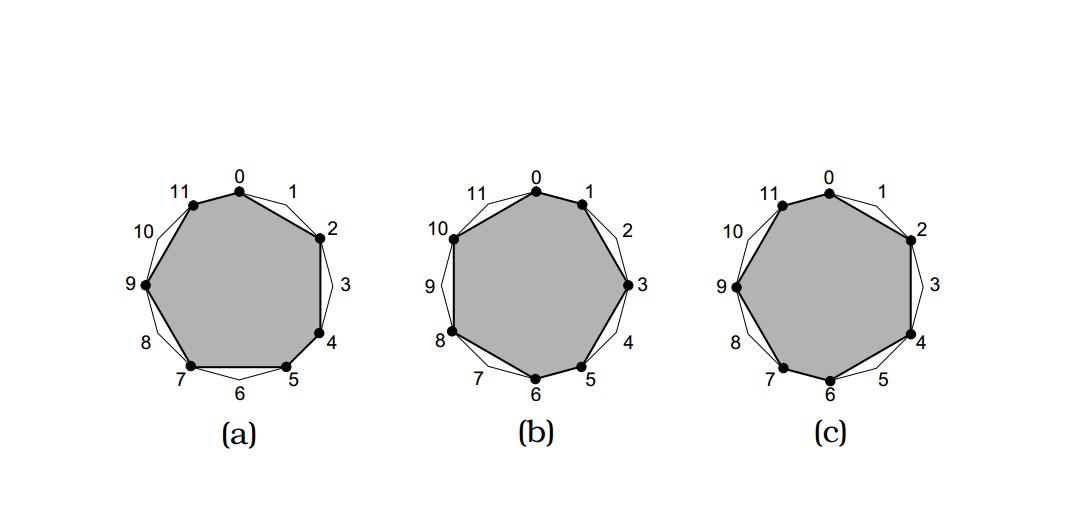 Евклидов алгоритм генерации традиционных музыкальных ритмов - 3