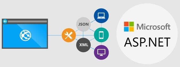 Готовим ASP.NET Core: создаем свой кроссплатформенный модульный фреймворк - 1