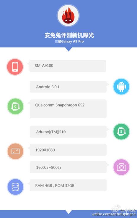 Основой устройства с индексом SM-A9100 названа однокристальная система Qualcomm Snapdragon 652