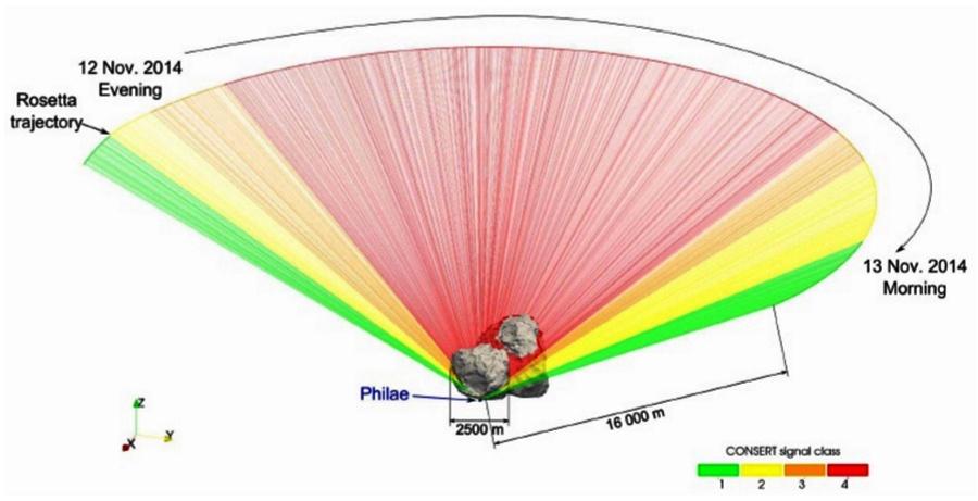 Прощание с Philae - 6