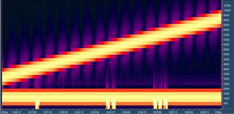 Работа HD Voice у операторов Москвы - 1