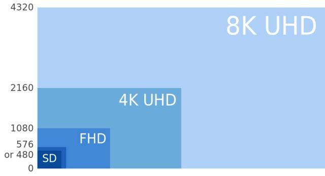 Принят стандарт DisplayPort 1.4