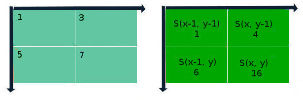 Бинаризация изображений: алгоритм Брэдли - 3