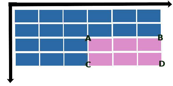 Бинаризация изображений: алгоритм Брэдли - 4