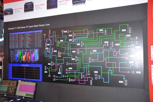 Свежая выставка ISE – новые светодиоды, экраны в окнах и как сломать экран, который не ломается - 12