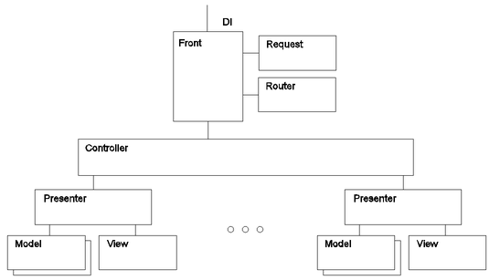 Lua микро-фреймворк на Apache - 2