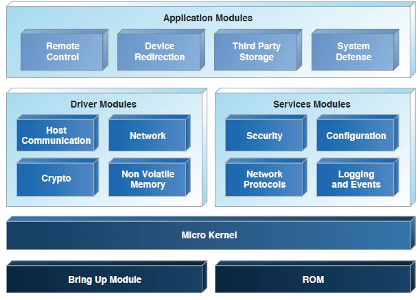 Безопасность прошивок на примере подсистемы Intel Management Engine - 14